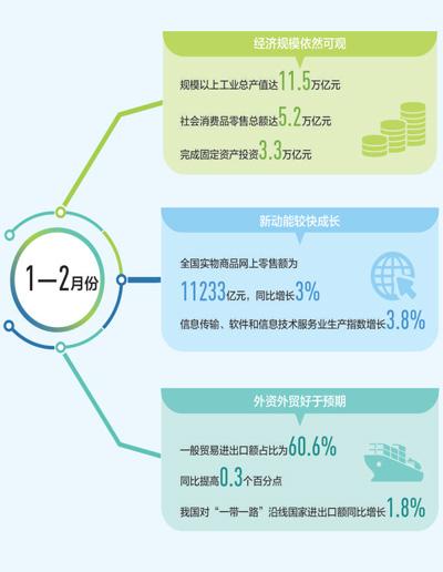 疫情冲击不改中国经济稳中向好 长期向好大势