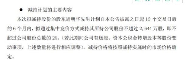 华海药业:持其所持公司股份不超过2,644万股