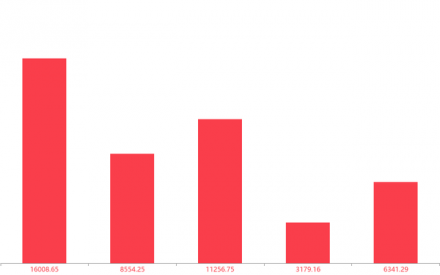 爱康科技(002610)急速拉升0.10元,涨幅5.99%_中国钱讯投资网