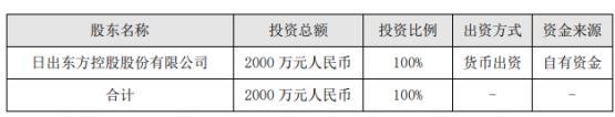 日出东方:公司拟以货币出资2000万元人民币