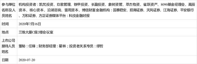 投资者问三维通信(002115)多个问题解答